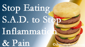 Burlington and Hamilton chiropractic patients do well to avoid the S.A.D. diet to decrease inflammation and pain.