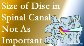 Spinal Care Clinic presents new research that again states that the size of a disc herniation doesn't matter that much.